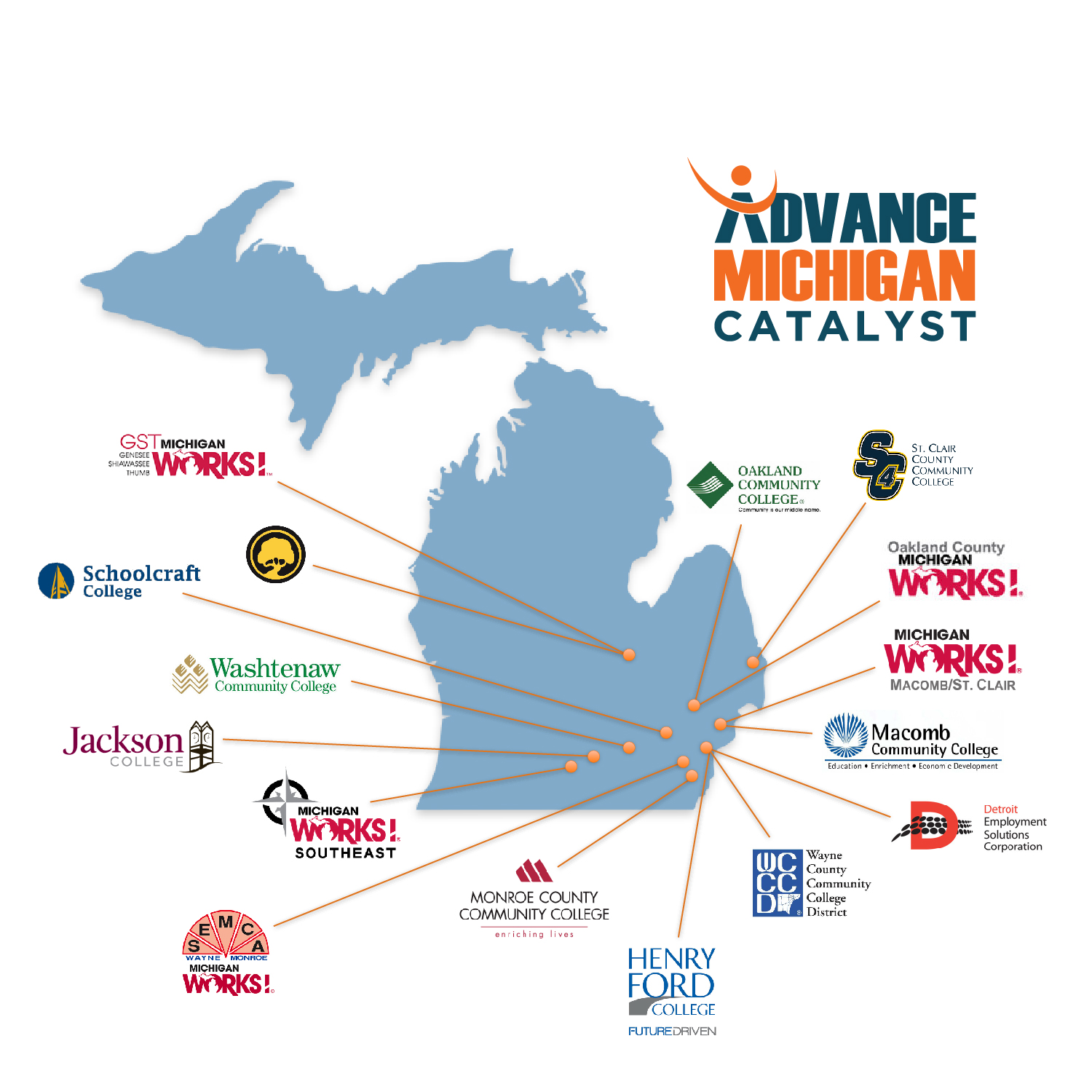 Advance Michigan Catalyst - Workforce Intelligence Network Workforce